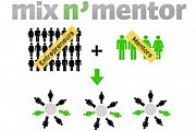 Mix N' Mentor Beirut 2014 by Wamda