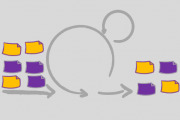 Agile Lean Workshop Series: Introduction To Agile