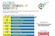 Global Entrepreneurship Week 2012