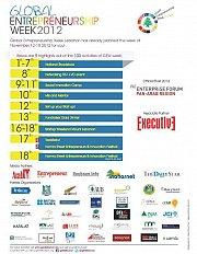 Global Entrepreneurship Week 2012