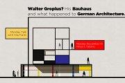 Monday Talk: Walter Gropius, His Bauhaus and German Architecture