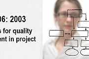 ISO 10006 Guidelines For Quality Management in Projects Part 1