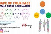 Face Reading and Body Language Revealed